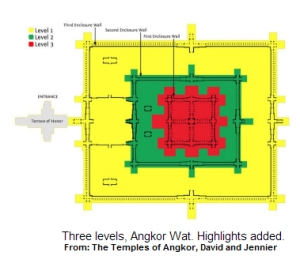 Layout of Angkor Wat